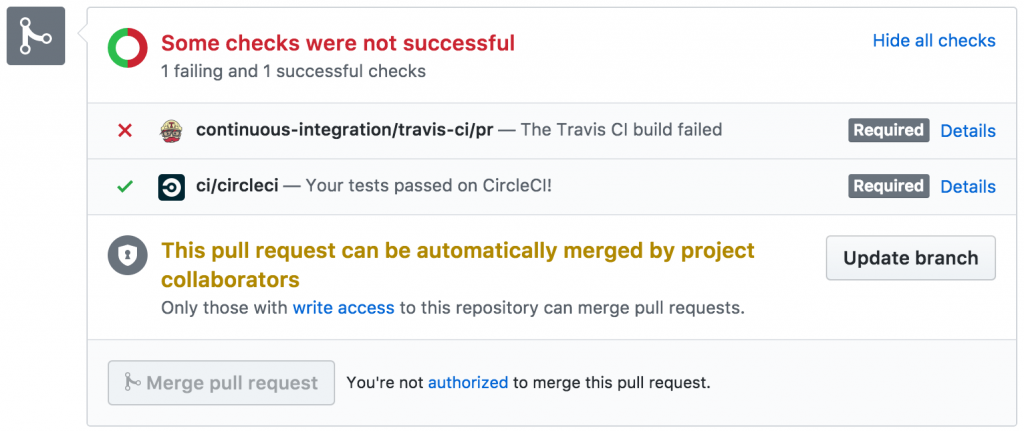 A pull request in Github that is waiting to be merged